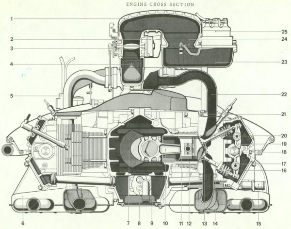 911_engine_cross_section
