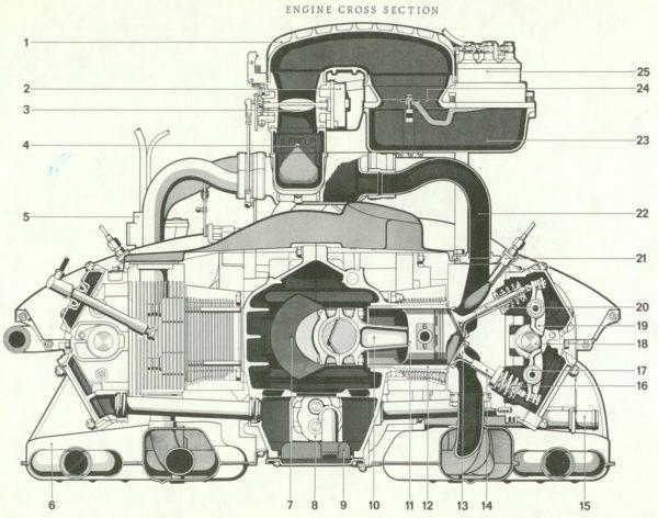 911_engine_cross_section
