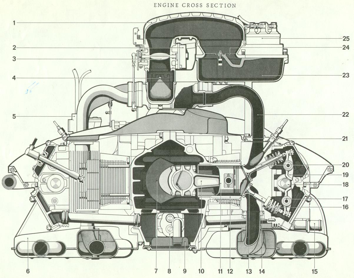 Air Cooled Vw Wiring Diagram Doing The New Way 1990 Vanagon Alternator Images Gallery
