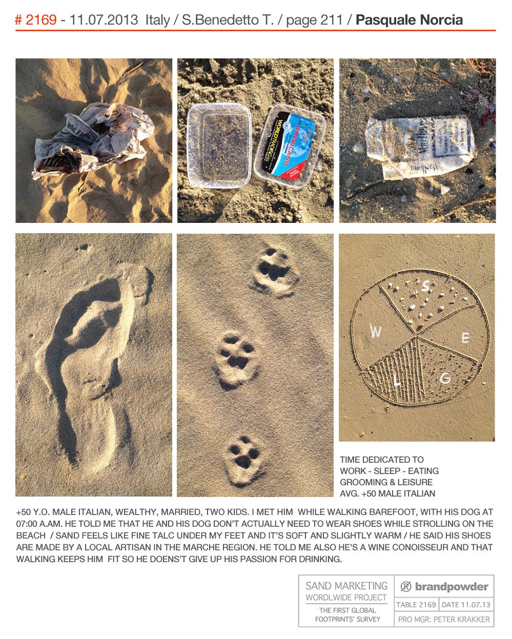 sand footprints SCHEDA2