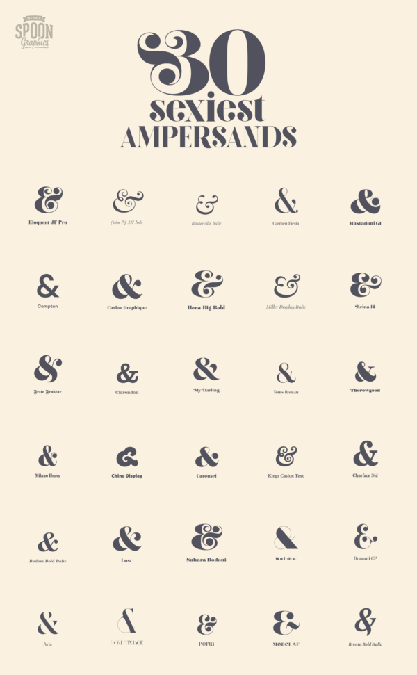 amperands